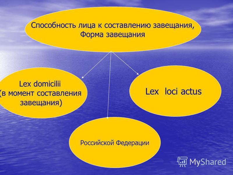 Способность лица к составлению завещания, Форма завещания Lex domiсilii (в момент составления завещания) Lex loci actus Российской Федерации