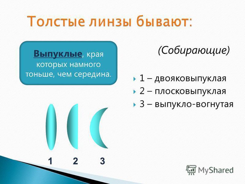 1 – двояковыпуклая 2 – плосковыпуклая 3 – выпукло-вогнутая Выпуклые, края которых намного тоньше, чем середина. (Собирающие)