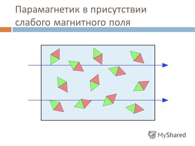 Парамагнетик в присутствии слабого магнитного поля