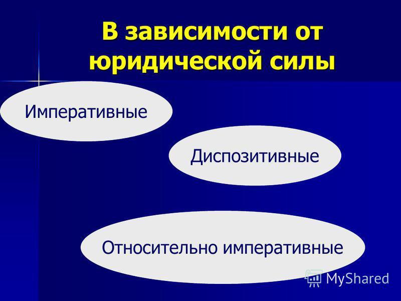 В зависимости от юридической силы Императивные Диспозитивные Относительно императивные