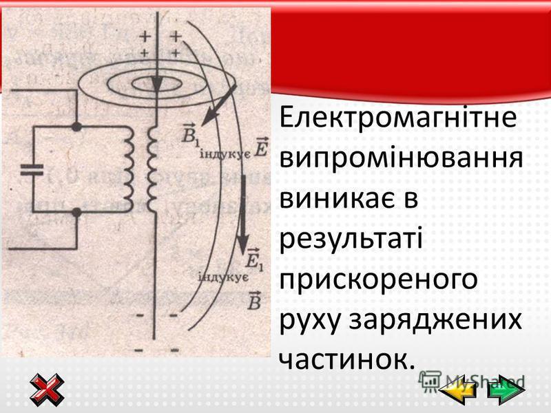 Електромагнітне випромінювання виникає в результаті прискореного руху заряджених частинок.