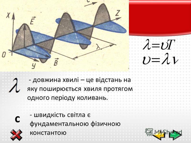 - довжина хвилі – це відстань на яку поширюється хвиля протягом одного періоду коливань. - швидкість світла є фундаментальною фізичною константою c