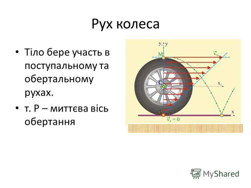Рух колеса Тіло бере участь в поступальному та обертальному рухах. т. Р – миттєва вісь обертання