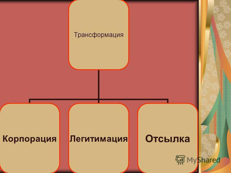 Трансформация Корпорация ЛегитимацияОтсылка
