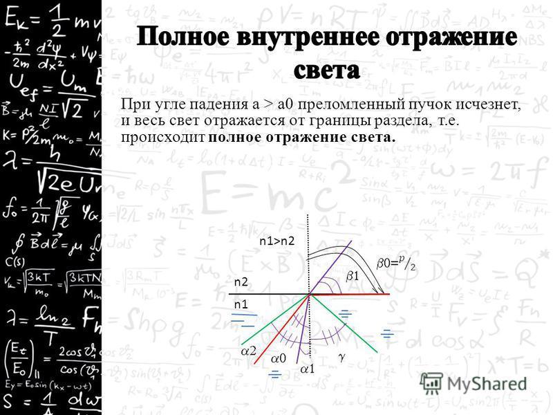 Поэтому закон преломления может быть записан следующим образом: n1 n2 n1<n2 n1>n2