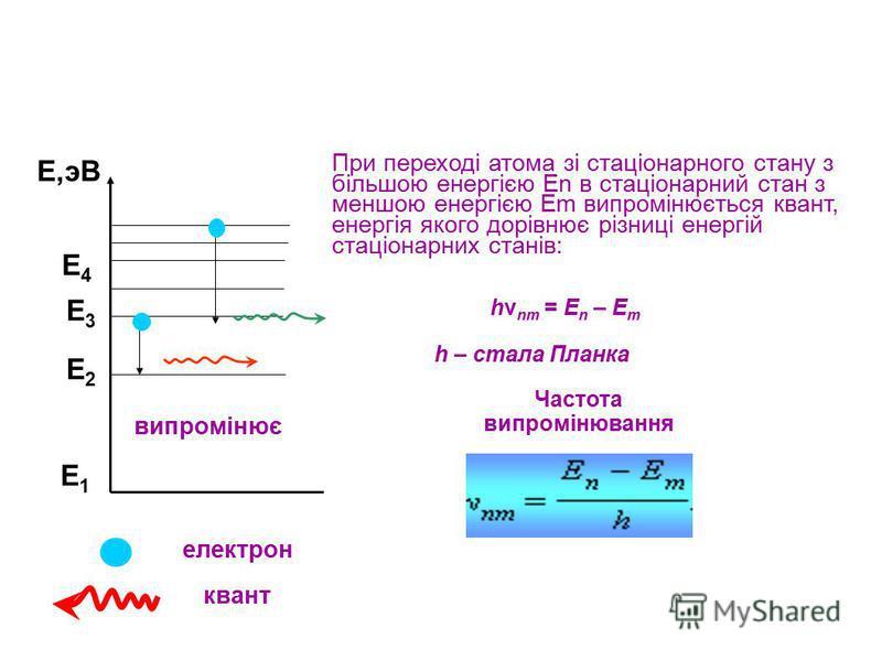 При переході атома зі стаціонарного стану з більшою енергією En в стаціонарний стан з меншою енергією Em випромінюється квант, енергія якого дорівнює різниці енергій стаціонарних станів: Е1Е1 Е2Е2 Е3Е3 Е,эВ випромінює Е4Е4 hν nm = E n – E m h – стала