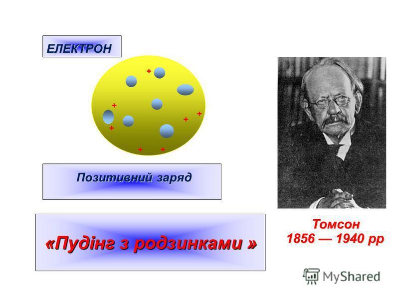 Томсон Томсон 1856 1940 рр ЕЛЕКТРОН Позитивний заряд «Пудінг з родзинками » + + + + + + +
