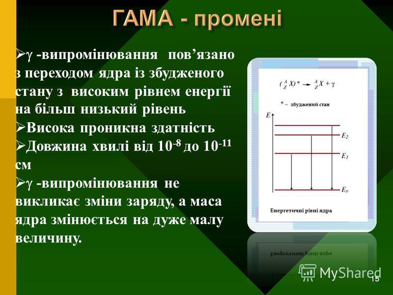 15 -випромінювання повязано з переходом ядра із збудженого стану з високим рівнем енергії на більш низький рівень Висока проникна здатність Довжина хвилі від 10 -8 до 10 -11 см -випромінювання не викликає зміни заряду, а маса ядра змінюється на дуже