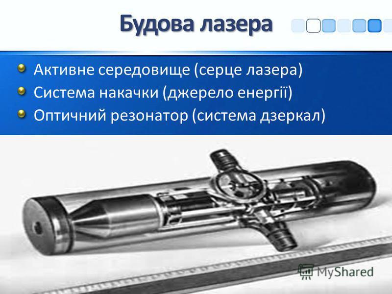 Будова лазера Активне середовище (серце лазера) Система накачки (джерело енергії) Оптичний резонатор (система дзеркал)