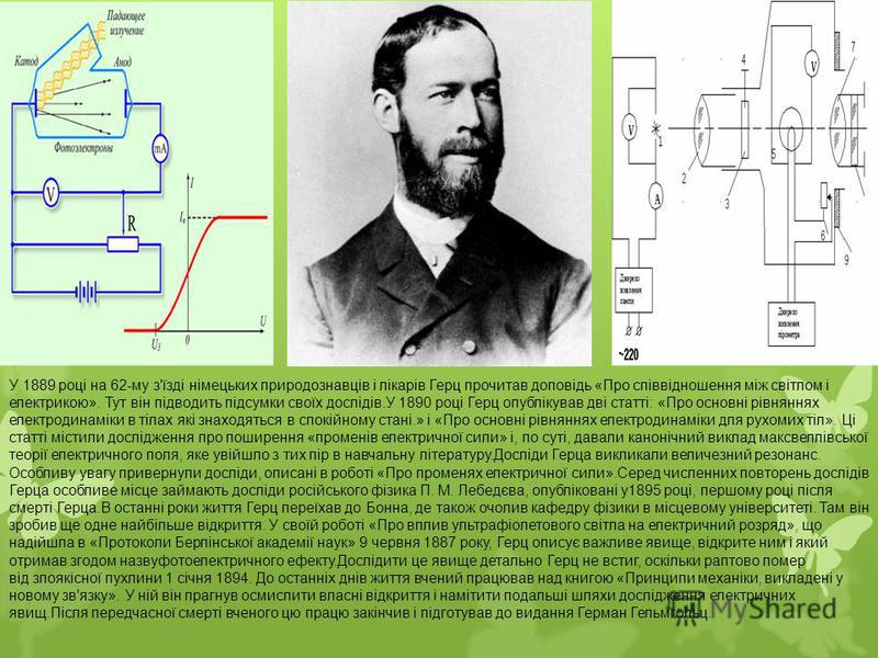 У 1889 році на 62-му з'їзді німецьких природознавців і лікарів Герц прочитав доповідь «Про співвідношення між світлом і електрикою». Тут він підводить підсумки своїх дослідів.У 1890 році Герц опублікував дві статті: «Про основні рівняннях електродина