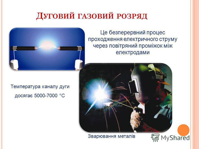 Т ЛІЮЧИЙ ГАЗОВИЙ РОЗРЯД Спостерігається при малих тисках Лампи денного світла, рекламні трубки