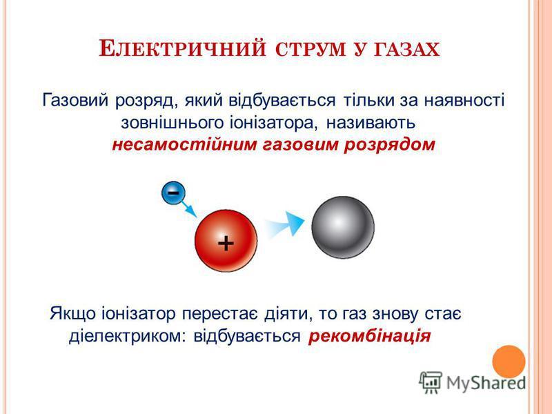 Е ЛЕКТРИЧНИЙ СТРУМ У ГАЗАХ Фактори, які приводять до виникнення електронів і іонів у газах, називають іонізаторами.