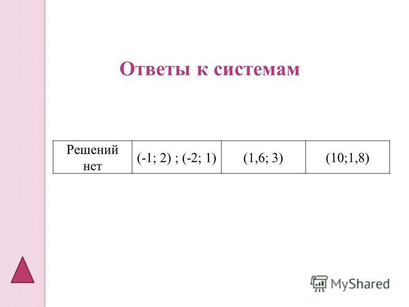 Ответы к системам Решений нет (-1; 2) ; (-2; 1)(1,6; 3)(10;1,8)