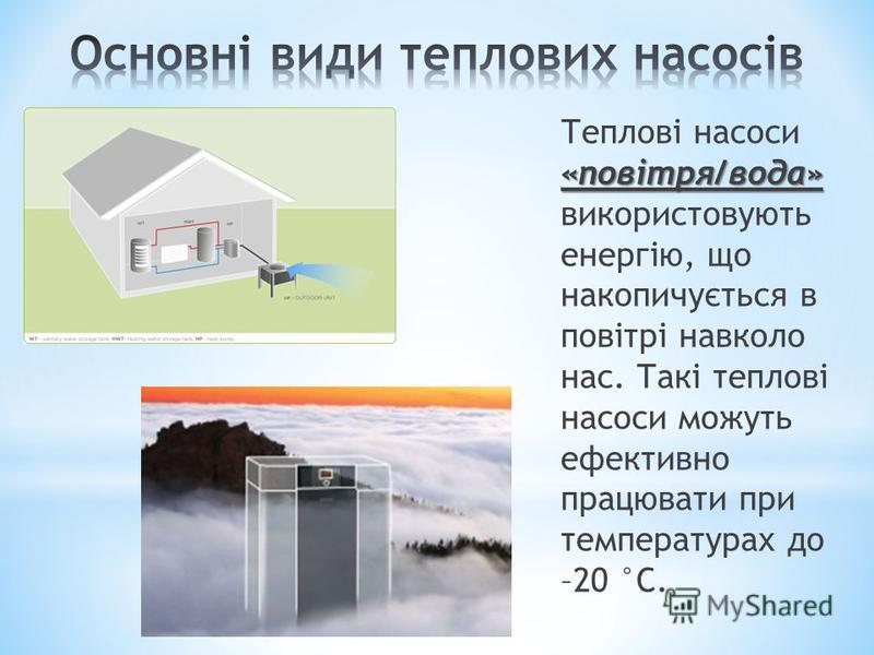 «повітря/вода» Теплові насоси «повітря/вода» використовують енергію, що накопичується в повітрі навколо нас. Такі теплові насоси можуть ефективно працювати при температурах до –20 °C.