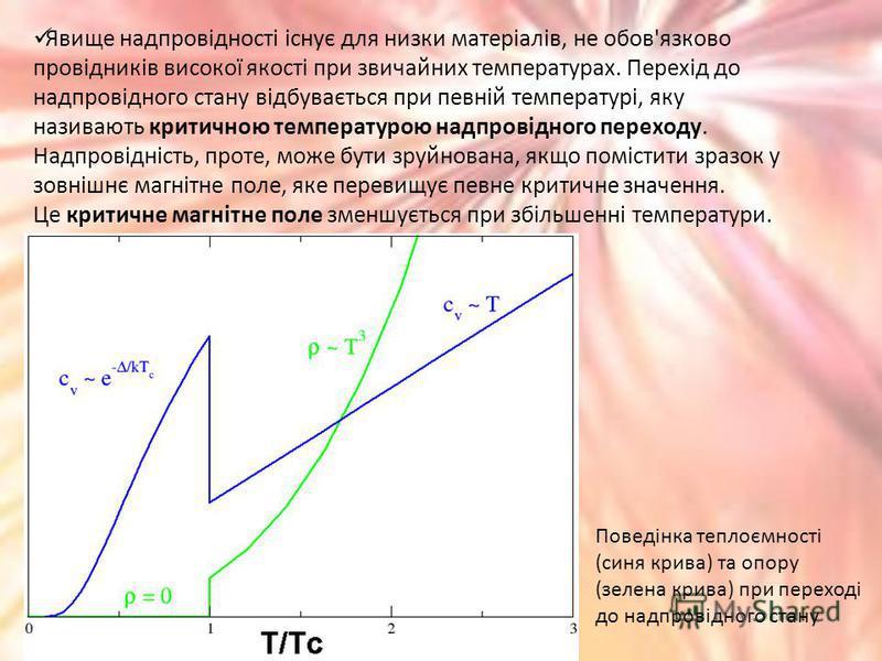 Явище надпровідності існує для низки матеріалів, не обов'язково провідників високої якості при звичайних температурах. Перехід до надпровідного стану відбувається при певній температурі, яку називають критичною температурою надпровідного переходу. На