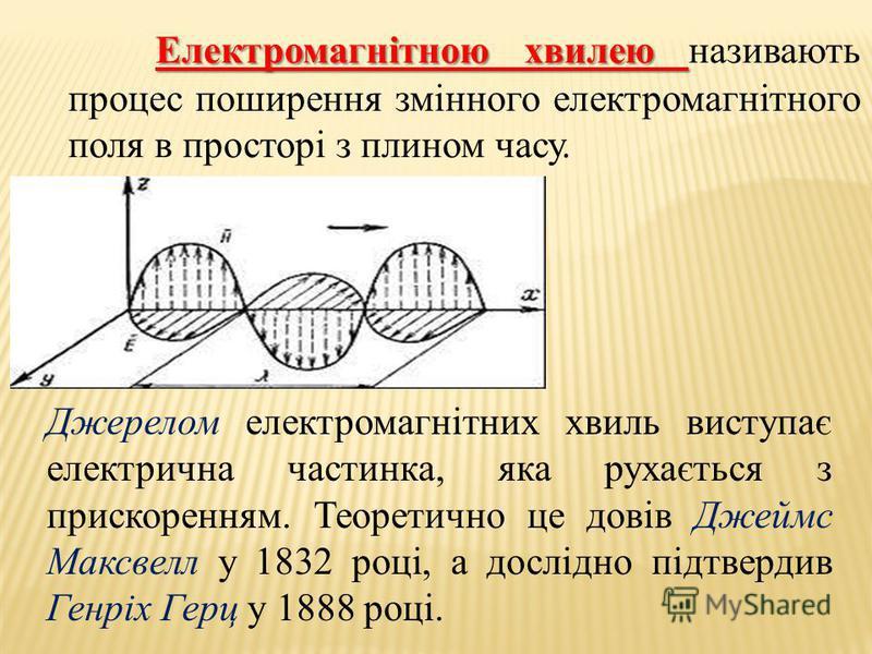 Електромагнітною хвилею Електромагнітною хвилею називають процес поширення змінного електромагнітного поля в просторі з плином часу. Джерелом електромагнітних хвиль виступає електрична частинка, яка рухається з прискоренням. Теоретично це довів Джейм