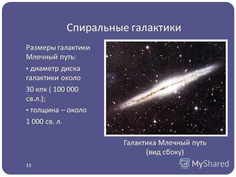 Спиральные галактики Размеры галактики Млечный путь: диаметр диска галактики около 30 кпк ( 100 000 св.л.); толщина – около 1 000 св. л. Галактика Млечный путь ( вид сбоку ) 15