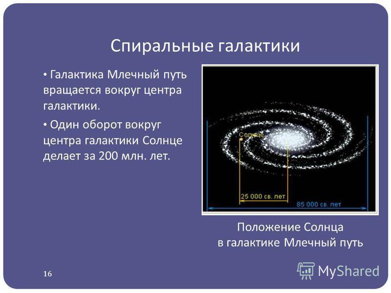 Спиральные галактики Галактика Млечный путь вращается вокруг центра галактики. Один оборот вокруг центра галактики Солнце делает за 200 млн. лет. Положение Солнца в галактике Млечный путь 16