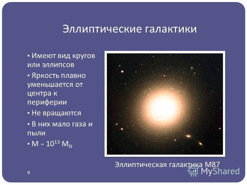Эллиптические галактики Имеют вид кругов или эллипсов Яркость плавно уменьшается от центра к периферии Не вращаются В них мало газа и пыли М ̴ 10 13 М ʘ Эллиптическая галактика М87 9