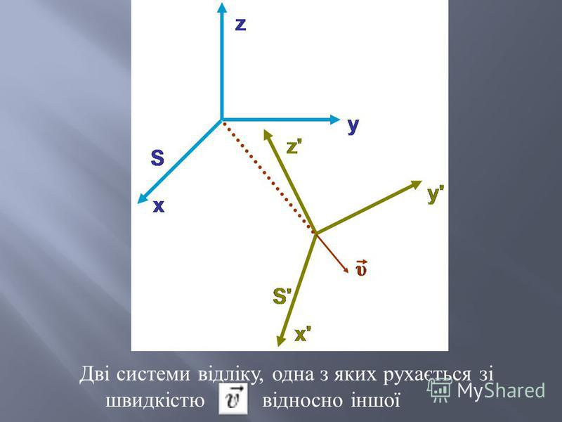 Дві системи відліку, одна з яких рухається зі швидкістю відносно іншої