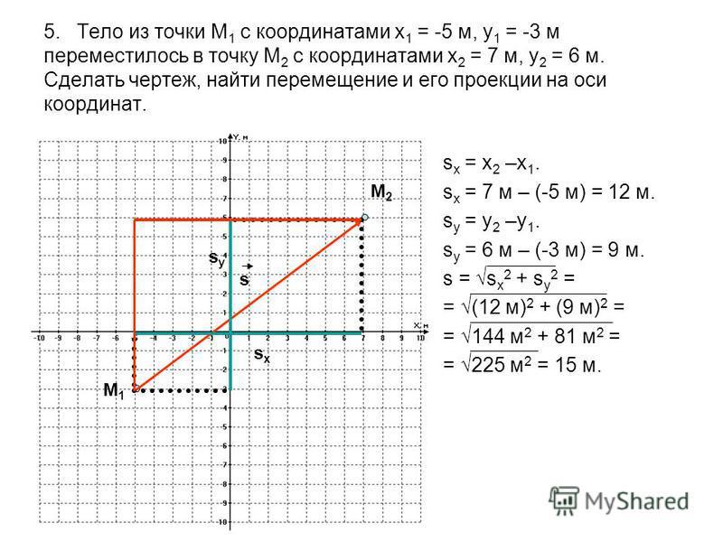 5. Тело из точки М 1 с координатами x 1 = -5 м, y 1 = -3 м переместилось в точку М 2 с координатами x 2 = 7 м, y 2 = 6 м. Сделать чертеж, найти перемещение и его проекции на оси координат. s x = x 2 –x 1. s x = 7 м – (-5 м) = 12 м. s y = y 2 –y 1. s