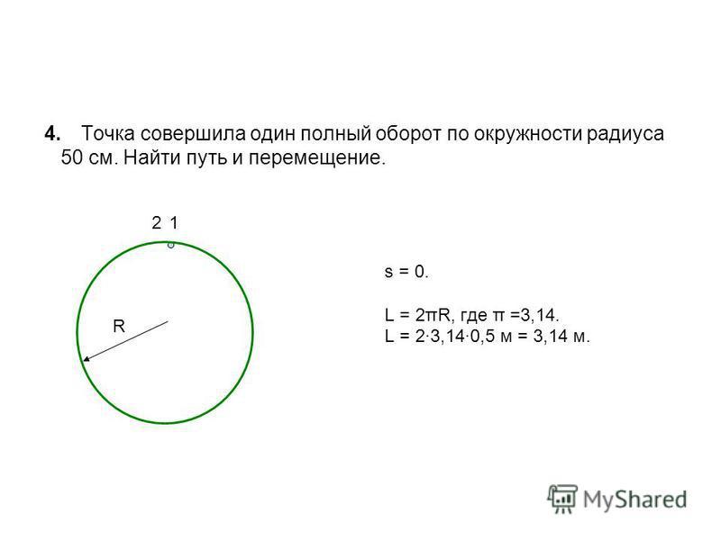 4. Точка совершила один полный оборот по окружности радиуса 50 см. Найти путь и перемещение. s = 0. L = 2πR, где π =3,14. L = 23,140,5 м = 3,14 м. 12 R
