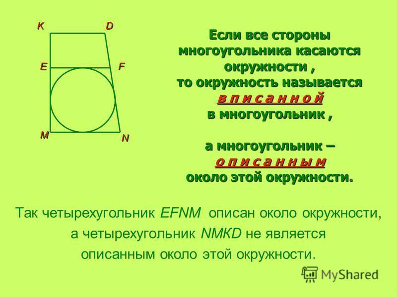 Так четырехугольник EFNM описан около окружности, а четырехугольник NMКD не является описанным около этой окружности. Если все стороны многоугольника касаются окружности, то окружность называется вписанной в многоугольник, а многоугольник – о п и с а