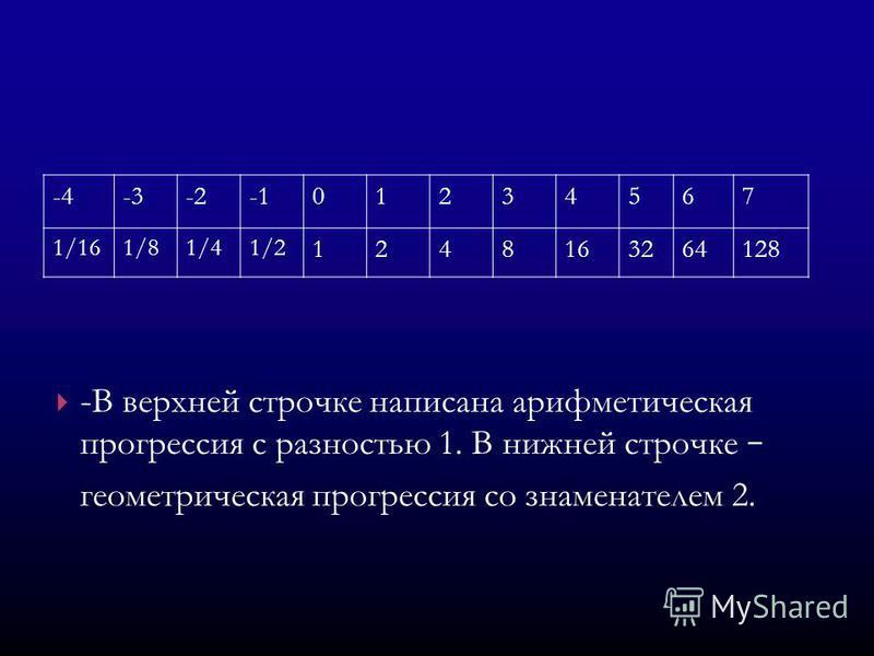 - В верхней строчке написана арифметичешская прогрессссия с разностью 1. В нижней строчке – геометричешская прогрессссия со знаменателем 2. -4-3-201234567 1/161/81/41/2 1248163264128