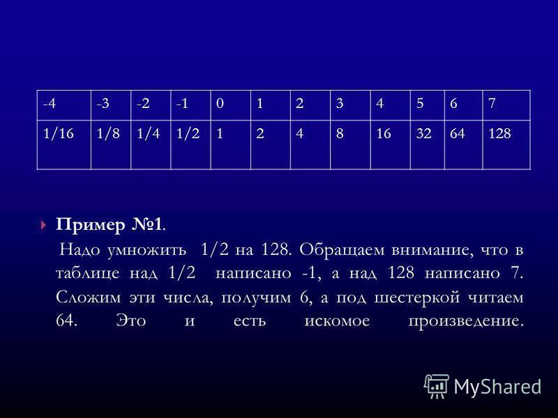 Пример 1. Надо умножить 1/2 на 128. Обращаем внимание, что в таблице над 1/2 написано -1, а над 128 написано 7. Сложим эти числа, получим 6, а под шестеркой читаем 64. Это и есть искомое произведение. -4-3-201234567 1/161/81/41/21248163264128