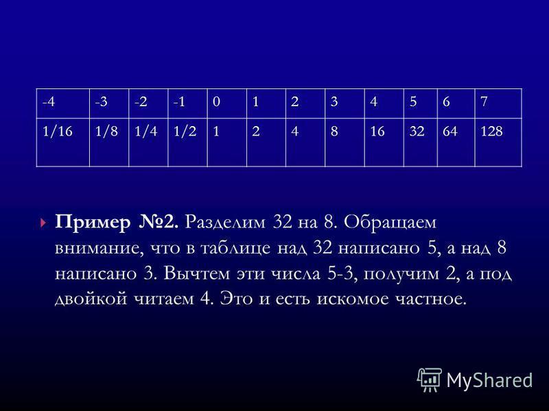 Пример 2. Разделим 32 на 8. Обращаем внимание, что в таблице над 32 написано 5, а над 8 написано 3. Вычтем эти числа 5-3, получим 2, а под двойкой читаем 4. Это и есть искомое частное. -4-3-201234567 1/161/81/41/21248163264128
