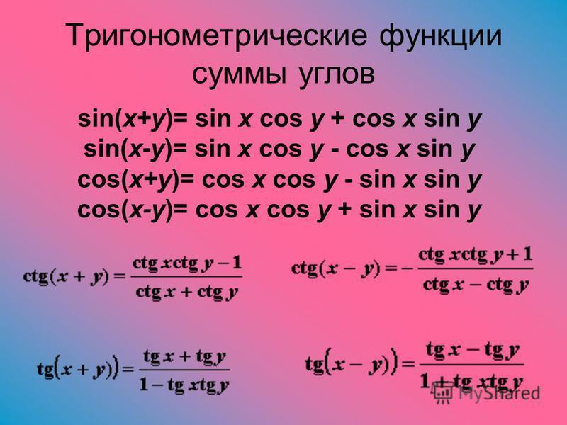 Тригонометрические функции суммы углов sin(x+y)= sin x cos y + cos x sin y sin(x-y)= sin x cos y - cos x sin y cos(x+y)= cos x cos y - sin x sin y cos(x-y)= cos x cos y + sin x sin y
