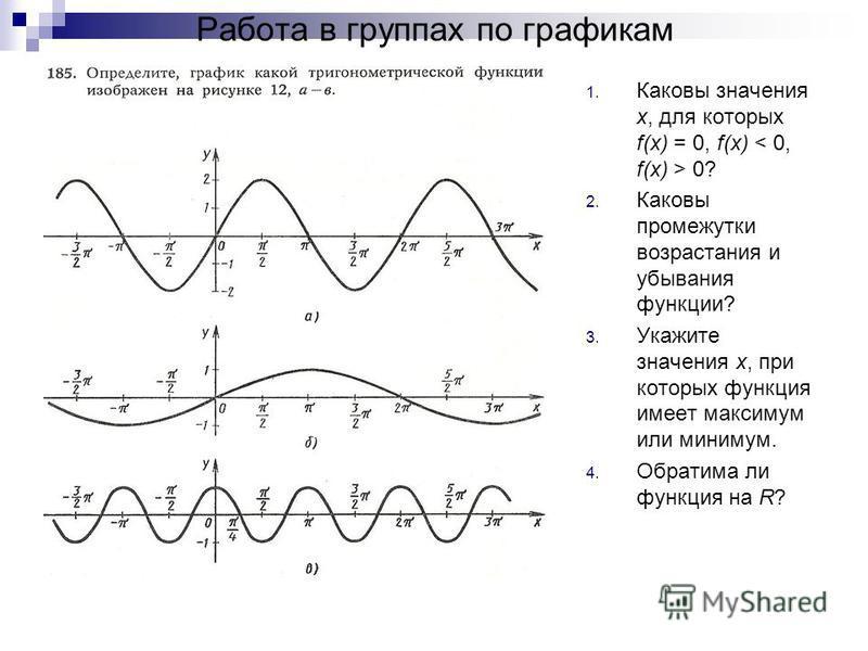 Работа в группах по графикам 1. Каковы значения х, для которых f(x) = 0, f(x) 0? 2. Каковы промежутки возрастания и убывания функции? 3. Укажите значения х, при которых функция имеет максимум или минимум. 4. Обратима ли функция на R?