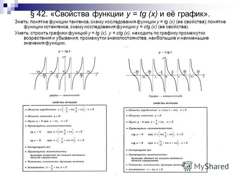 § 42. «Свойства функции y = tg (x) и её график». Знать: понятие функции тангенса, схему исследования функции y = tg (x) (ее свойства); понятие функции котангенса, схему исследования функции y = ctg (x) (ее свойства). Уметь: строить графики функций y