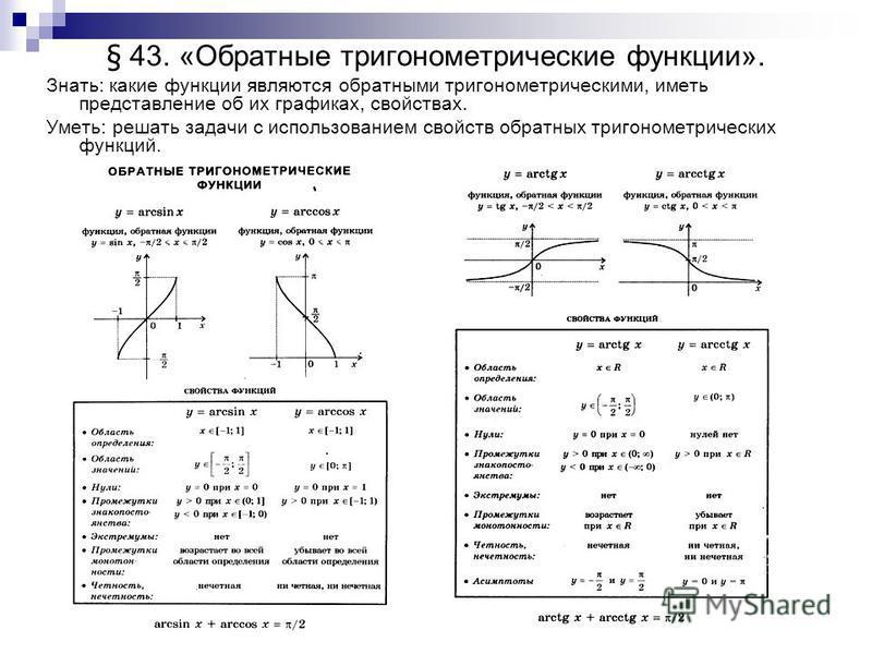 § 43. «Обратные тригонометрические функции». Знать: какие функции являются обратными тригонометрическими, иметь представление об их графиках, свойствах. Уметь: решать задачи с использованием свойств обратных тригонометрических функций.