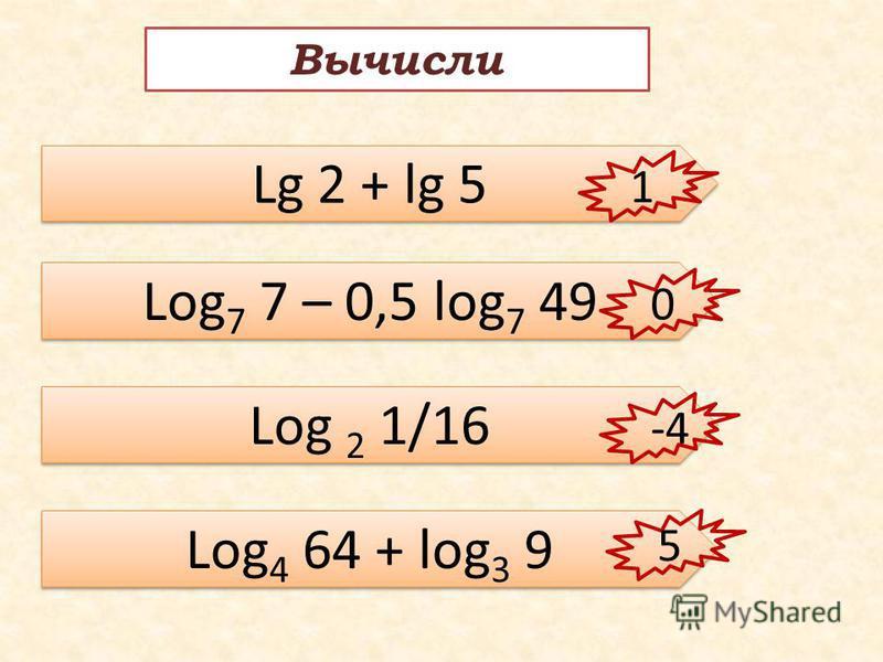 Вычисли Lg 2 + lg 5 Log 7 7 – 0,5 log 7 49 Log 2 1/16 Log 4 64 + log 3 9 1 0 5 -4-4