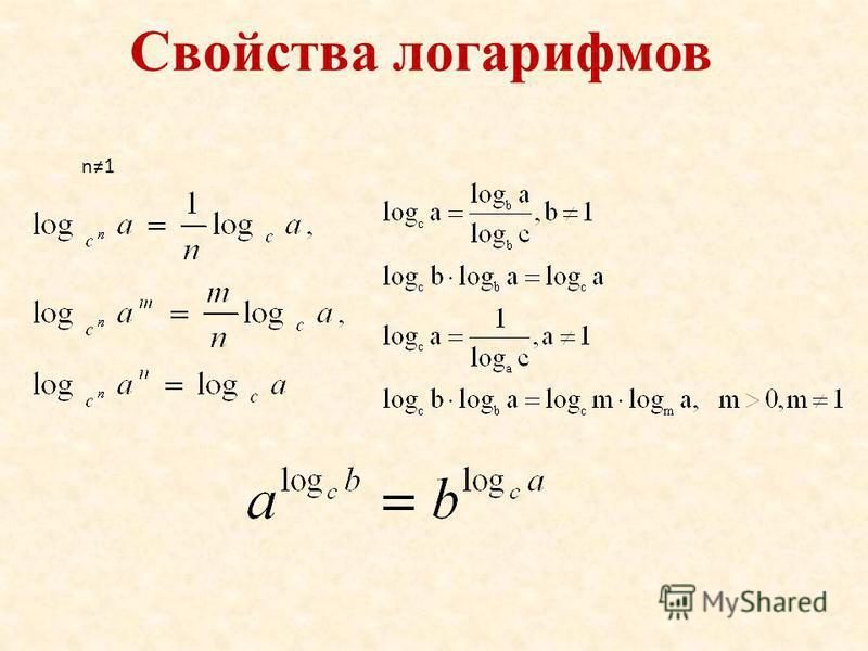 Свойства логарифмов n1