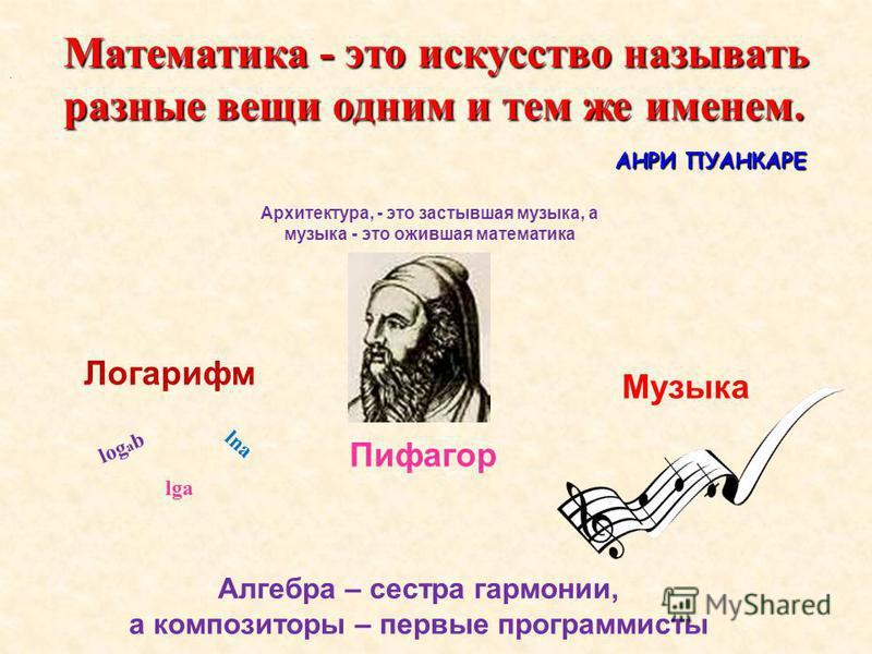 Логарифм Пифагор Музыка Математика - это искусство называть разные вещи одним и тем же именем. АНРИ ПУАНКАРЕ log a b lga lna Алгебра – сестра гармонии, а композиторы – первые программисты Архитектура, - это застывшая музыка, а музыка - это ожившая ма