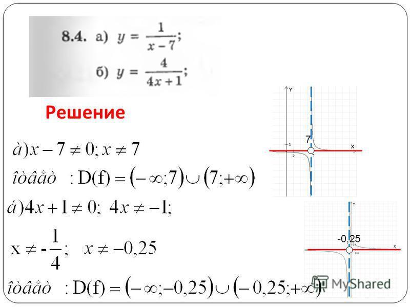 Решение 7 -0,25