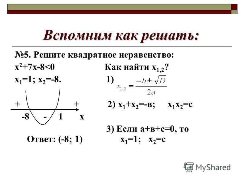 Вспомним как решать: 5. Решите квадратное неравенство: х 2 +7 х-8<0 Как найти х 1,2 ? х 1 =1; х 2 =-8. 1) + + 2) х 1 +х 2 =-в; х 1 х 2 =с -8 - 1 х 3) Если а+в+с=0, то Ответ: (-8; 1) х 1 =1; х 2 =с