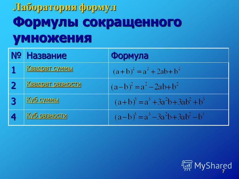 7 Лаборатория формул Формулы сокращенного умножения Название Формула 1 Квадрат суммы Квадрат суммы 2 Квадрат разности Квадрат разности 3 Куб суммы Куб суммы 4 Куб разности Куб разности