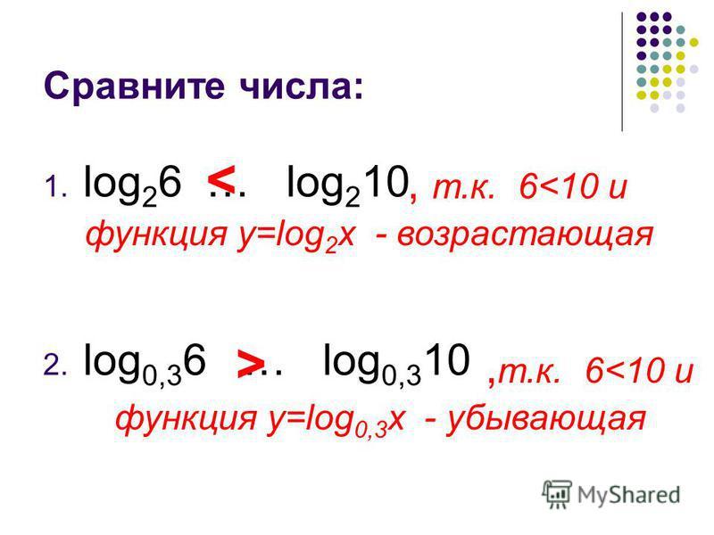 График какой функции изображен на рисунке? Правильный ответ: При 0<а<1 логарифмическая функция у=log а x убывает