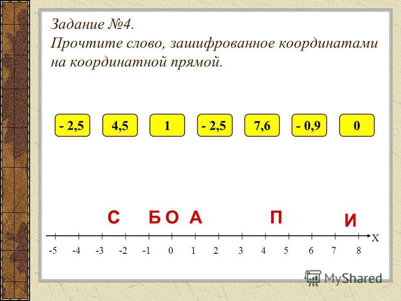 Задание 4. Прочтите слово, зашифрованное координатами на координатной прямой. - -5 -4 -3 -2 -1 0 1 2 3 4 5 6 7 8 - 2,5 4,517,6- 0,90 ССА И БПО Х