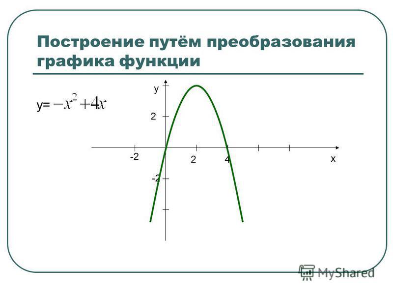 Построение путём преобразования графика функции y= x y 24 -2 2