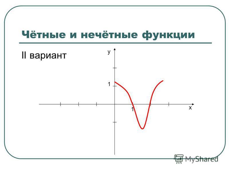Чётные и нечётные функции II вариант y x 1 1