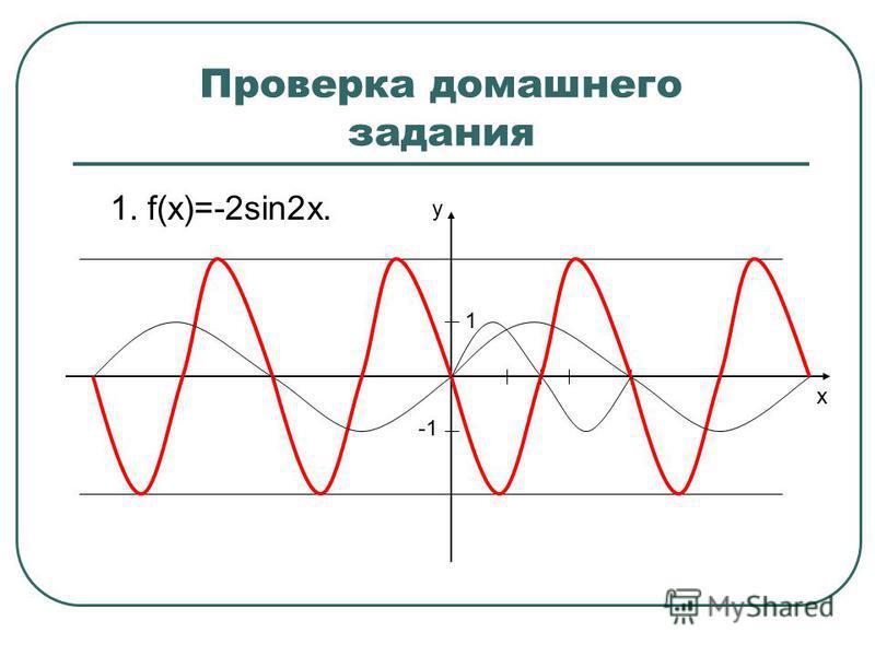 Проверка домашнего задания 1. f(x)=-2sin2x. 1 x y