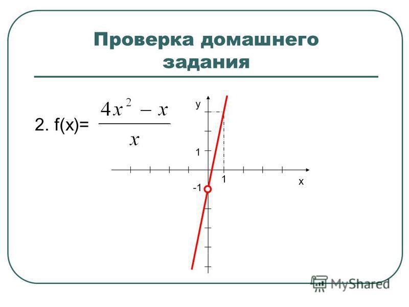 Проверка домашнего задания 2. f(x)= x y 1 1