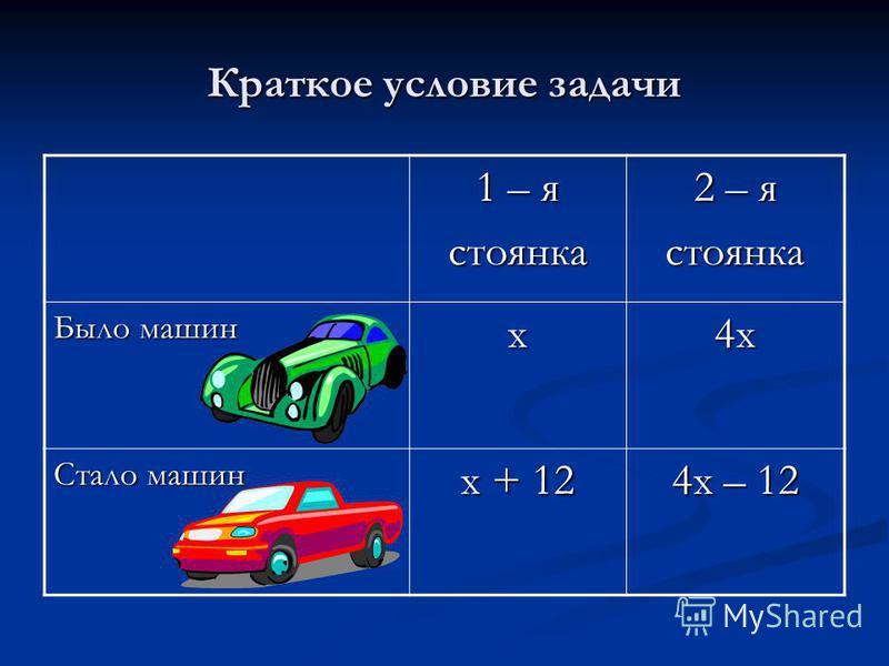 Краткое условие задачи 1 – я стоянка 2 – я стоянка Было машин х 4 х Стало машин х + 12 4 х – 12