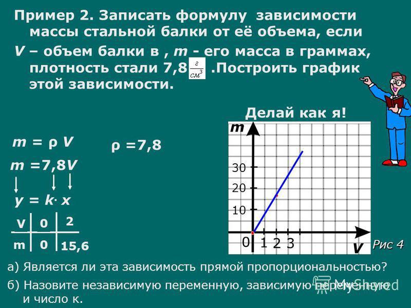 Пример 2. Записать формулу зависимости массы стальной балки от её объема, если V – объем балки в, m - его масса в граммах, плотность стали 7,8. Построить график этой зависимости. Делай как я! m =7,8V m = ρ V у = k · х V m 0 0 2 15,6 а) Является ли эт