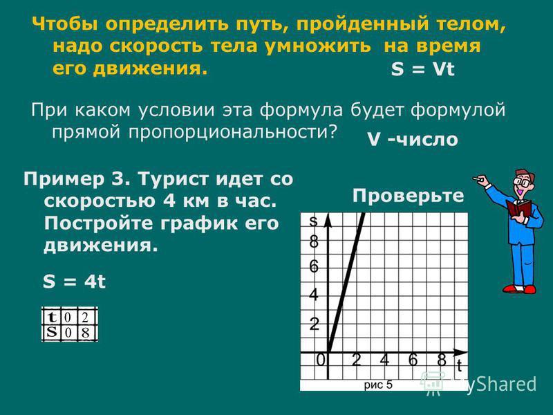 Пример 3. Турист идет со скоростью 4 км в час. Постройте график его движения. Чтобы определить путь, пройденный телом, надо скорость тела умножить на время его движения. S = Vt При каком условии эта формула будет формулой прямой пропорциональности? V