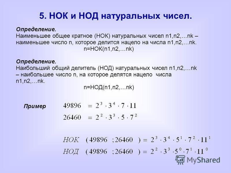 5. НОК и НОД натуральных чисел. Определение. Наименьшее общее кратное (НОК) натуральных чисел n1,n2,…nk – наименьшее число n, которое делится нацело на числа n1,n2,…nk. n=НОК(n1,n2,…nk) Определение. Наибольший общий делитель (НОД) натуральных чисел n